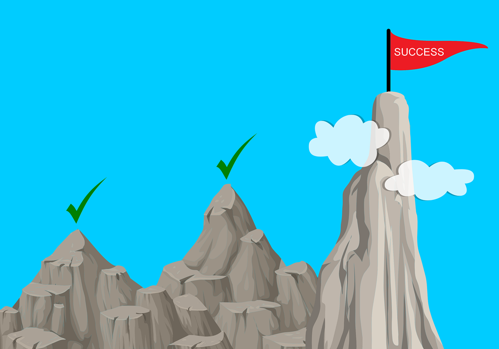 HubSpot – Kunden strukturiert gewinnen!